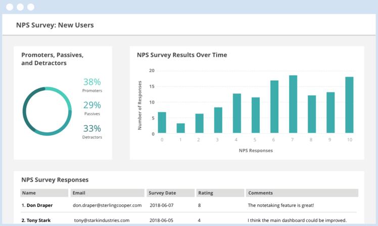 Analyze-NPS-Scores-Image-1024x614-2
