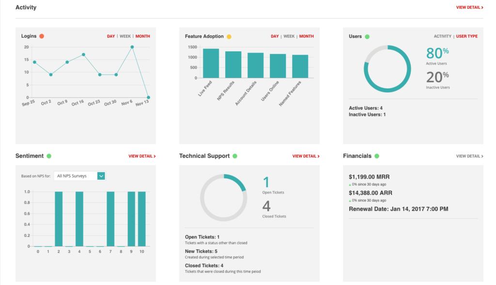 customer health score dashboard