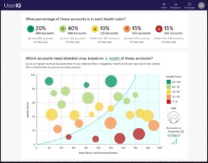 UserIQ customer health dashboard