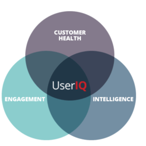 how to increase revenue with a customer growth strategy