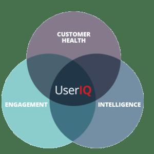 Venn-Diagram-UserIQ-Pillars-of-Value-1-500x500-Jul-20-2021-07-53-32-23-PM