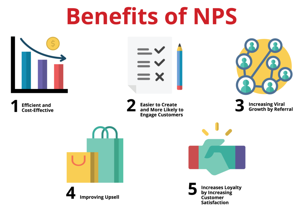 benefits of NPS net promoter score