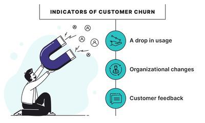 churn-image-7-2