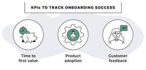 onboarding-KPIs